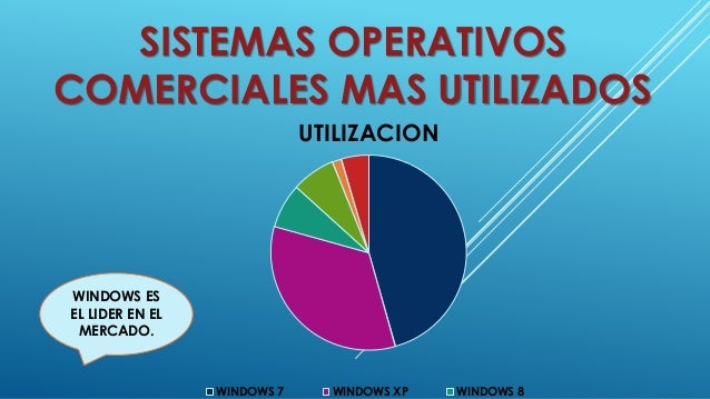 SISTEMAS OPERATIVOS  COMERCIALES MAS UTILIZADOS  WINDOWS ES  EL LIDER EN EL  MERCADO.  UTILIZACION  WINDOWS 7 WINDOWS XP W...