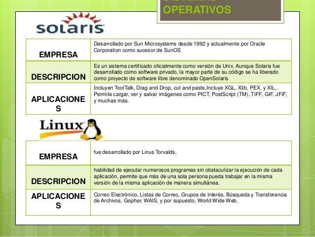 EMPRESA  SISTEMAS  OPERATIVOS  Desarrollado por Sun Microsystems desde 1992 y actualmente por Oracle  Corporation como suc...