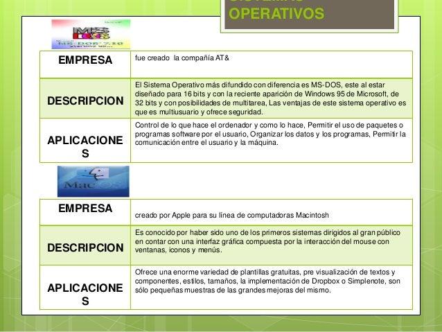 SISTEMAS  OPERATIVOS  EMPRESA fue creado la compañía AT&  DESCRIPCION  El Sistema Operativo más difundido con diferencia e...