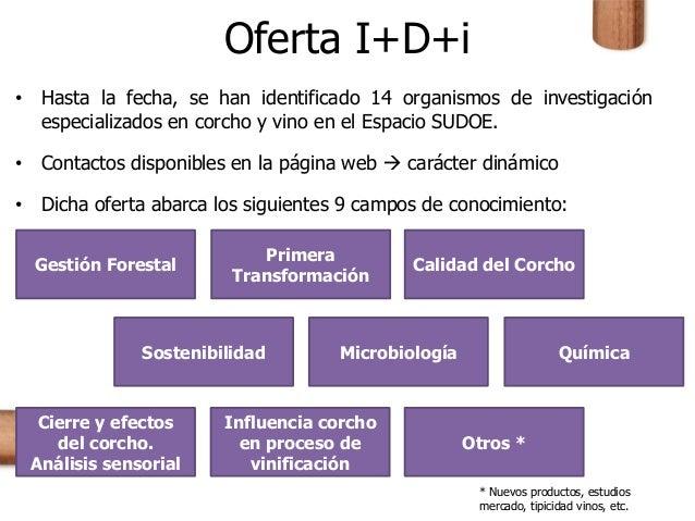Oferta I+D+i • Hasta la fecha, se han identificado 14 organismos de investigación especializados en corcho y vino en el Es...