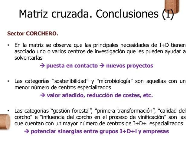 Sector CORCHERO. • En la matriz se observa que las principales necesidades de I+D tienen asociado uno o varios centros de ...