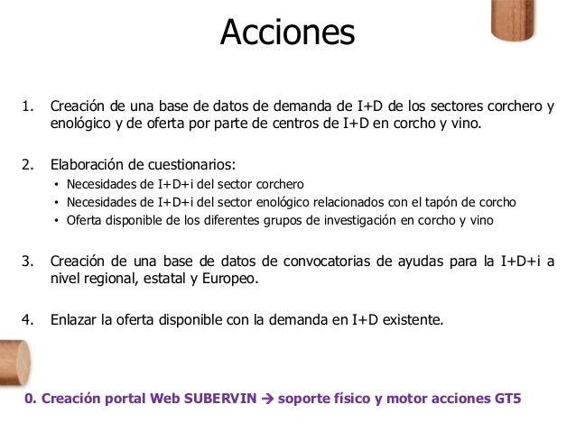 Acciones 1. Creación de una base de datos de demanda de I+D de los sectores corchero y enológico y de oferta por parte de ...