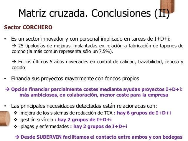 Matriz cruzada. Conclusiones (II) Sector CORCHERO • Es un sector innovador y con personal implicado en tareas de I+D+i:  ...