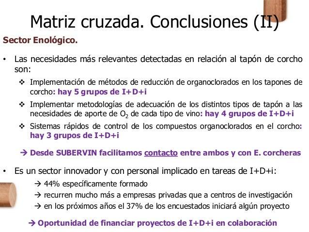 Matriz cruzada. Conclusiones (II) Sector Enológico. • Las necesidades más relevantes detectadas en relación al tapón de co...
