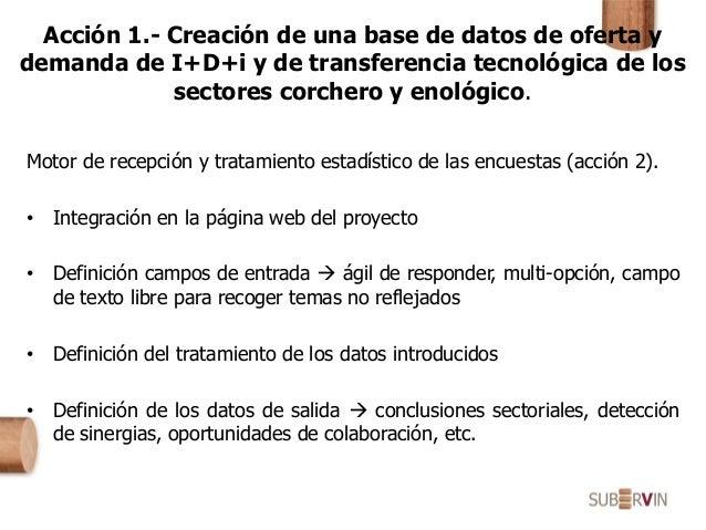 Acción 1.- Creación de una base de datos de oferta y demanda de I+D+i y de transferencia tecnológica de los sectores corch...