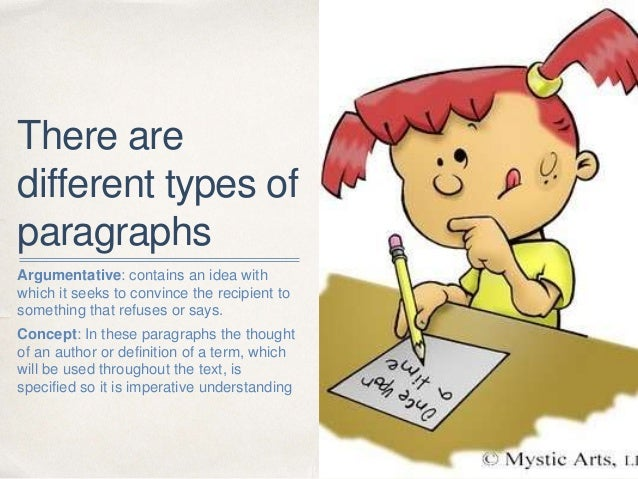 different kinds of paragraph
