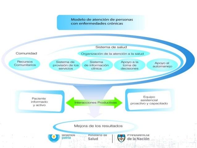 Guia argentina de tratamiento de la EPOC Slide 2