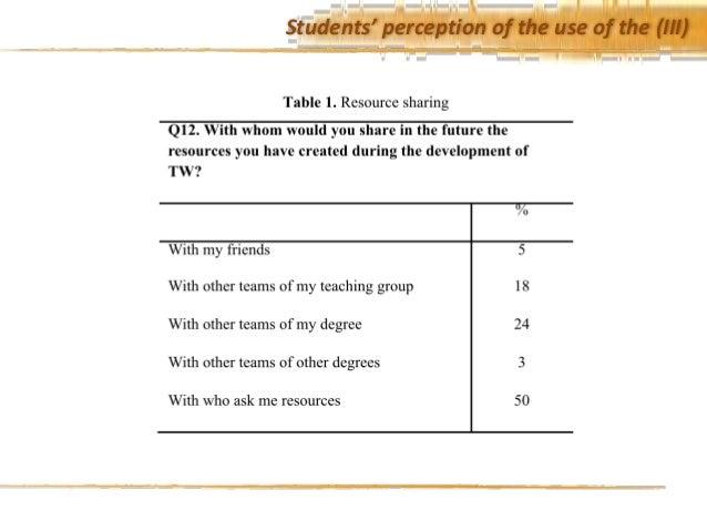 Students'perceptionoftheuseofthe(III)