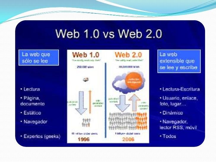 Presentacion herramientas web 2.0 Slide 2