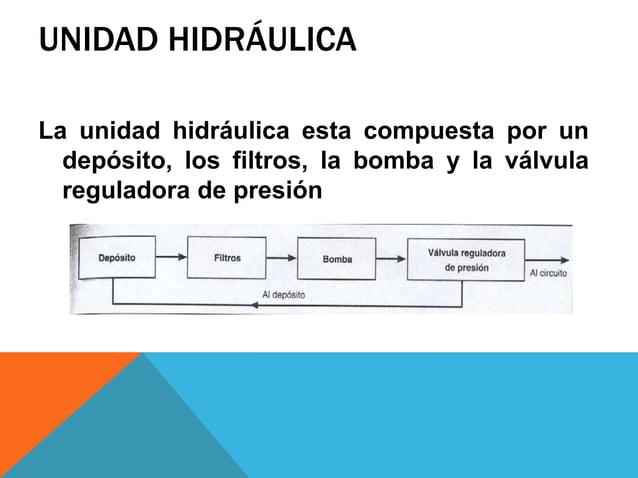 UNIDAD HIDRÁULICA - El deposito es un recipiente de hierro que contiene al aceite. Su contenido se controla a través de un...