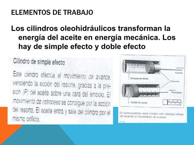 ELEMENTOS DE TRABAJO El cilindro de doble efecto: