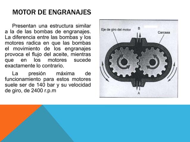 MOTOR DE PALETAS Estos motores son también idénticos a las bombas de paletas ya analizadas. Al igual que estas, también di...