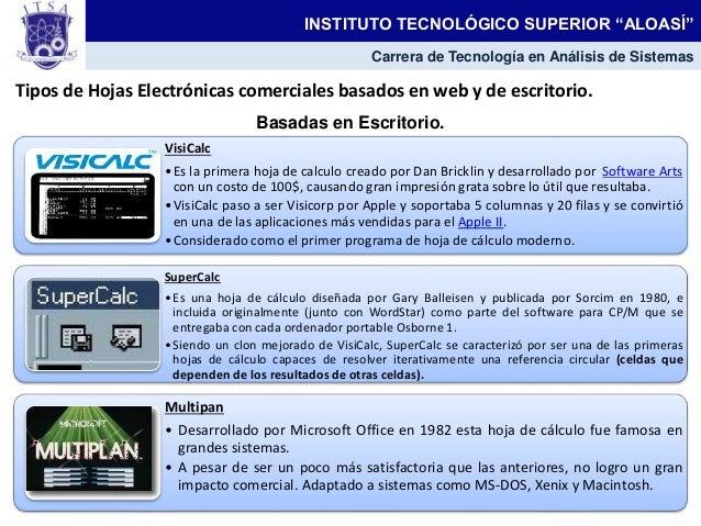 Presentacion hojas electronicas