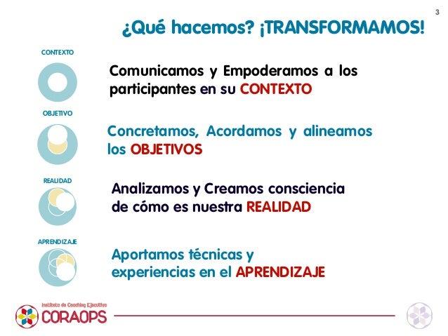 Presentacion ICE CORAOPS 2014 Slide 3