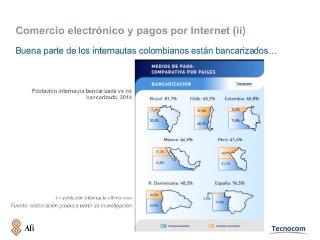 Comercio electrónico y pagos por Internet (ii) Buena parte de los internautas colombianos están bancarizados… Población in...