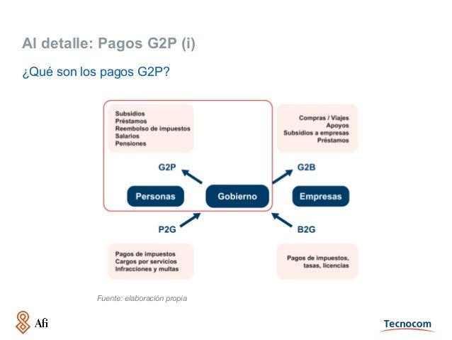 Al detalle: Pagos G2P (i) ¿Qué son los pagos G2P? Fuente: elaboración propia