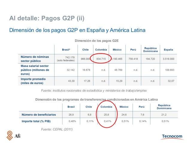 Al detalle: Pagos G2P (ii) Dimensión de los pagos G2P en España y América Latina Fuente: CEPAL (2011) Dimensión de los pag...