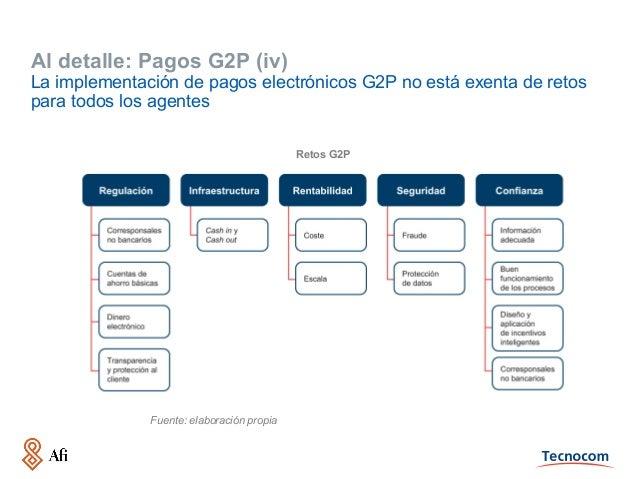 Al detalle: Pagos G2P (iv) La implementación de pagos electrónicos G2P no está exenta de retos para todos los agentes Reto...