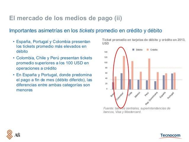 El mercado de los medios de pago (ii) • España, Portugal y Colombia presentan los tickets promedio más elevados en débito...