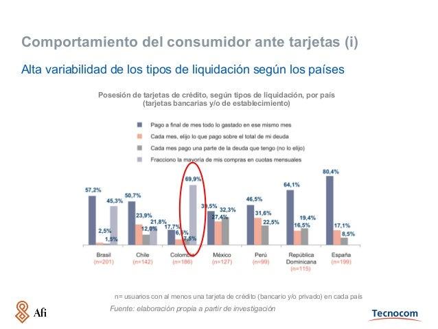 Comportamiento del consumidor ante tarjetas (i) Alta variabilidad de los tipos de liquidación según los países Posesión de...