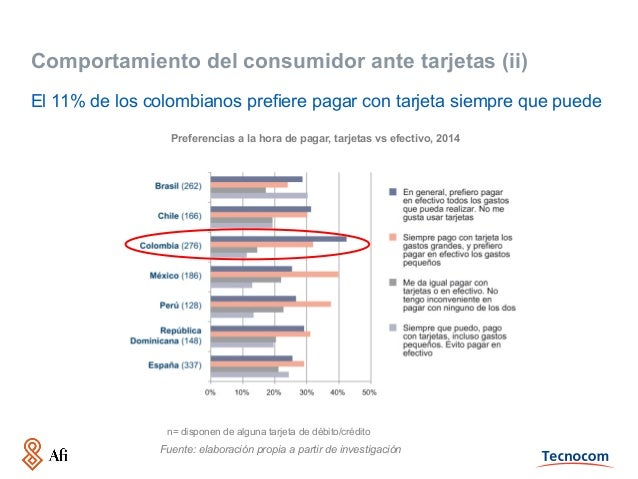 Comportamiento del consumidor ante tarjetas (ii) El 11% de los colombianos prefiere pagar con tarjeta siempre que puede Pr...