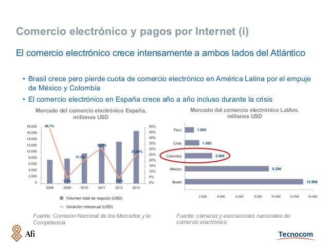Comercio electrónico y pagos por Internet (i) • Brasil crece pero pierde cuota de comercio electrónico en América Latina ...