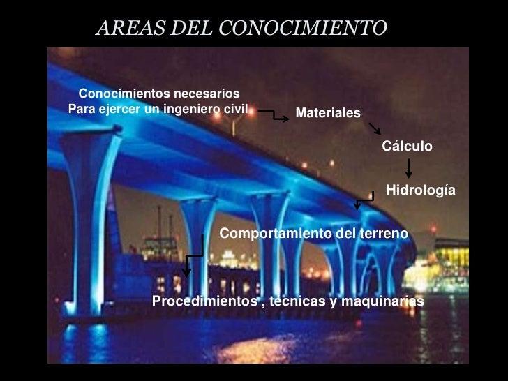 AREAS DEL CONOCIMIENTO<br />Conocimientos necesarios<br /> Para ejercer un ingeniero civil<br />Materiales<br />Cálculo<br...