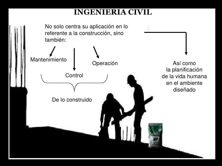 INGENIERIA CIVIL<br />INGENIERIA CIVIL<br />No solo centra su aplicación en lo referente a la construcción, sino también:<...