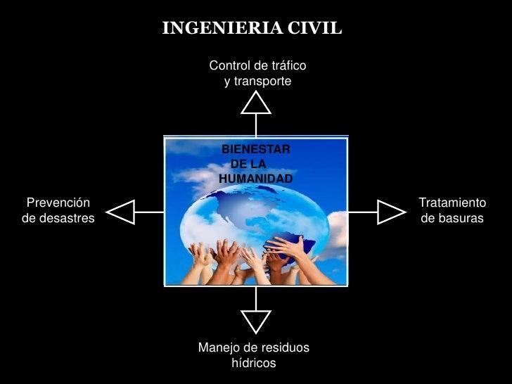 INGENIERIA CIVIL<br />Control de tráfico       y transporte<br />BIENESTAR                                    DE LA      ...