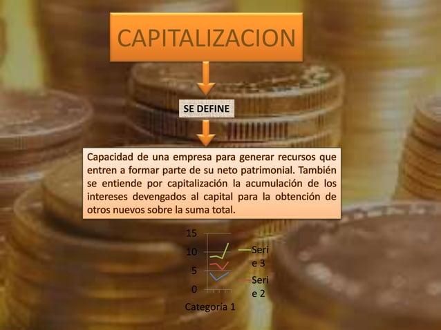 CAPITALIZACION051015Categoría 1Serie 3Serie 2SE DEFINE
