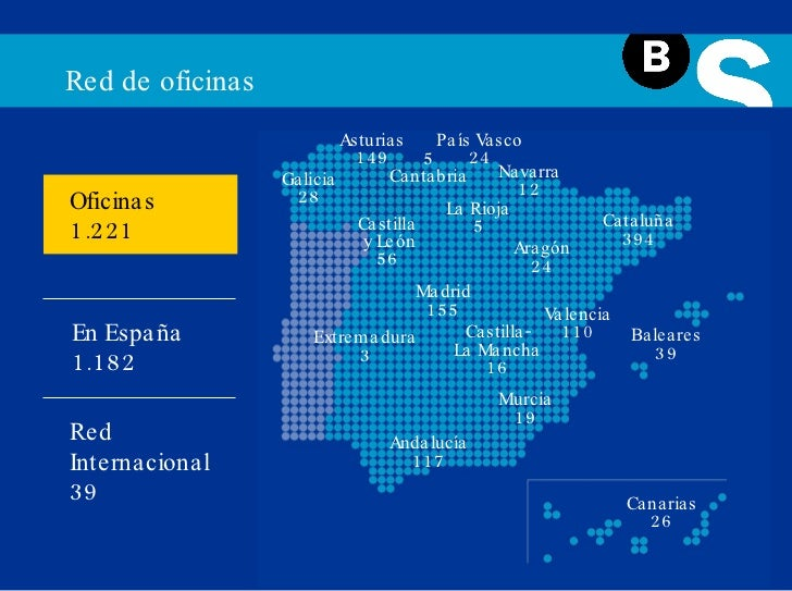 Presentaci n institucional banco sabadell for Oficinas sabadell madrid