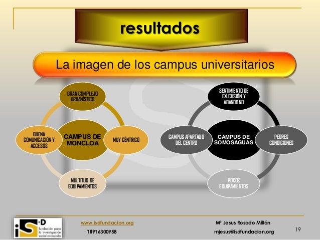 19 www.isdfundacion.org Mª Jesus Rosado Millán Tlf916300958 mjesus@isdfundacion.org resultados La imagen de los campus uni...