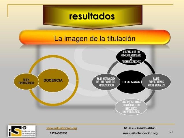 21 www.isdfundacion.org Mª Jesus Rosado Millán Tlf916300958 mjesus@isdfundacion.org resultados La imagen de la titulación ...
