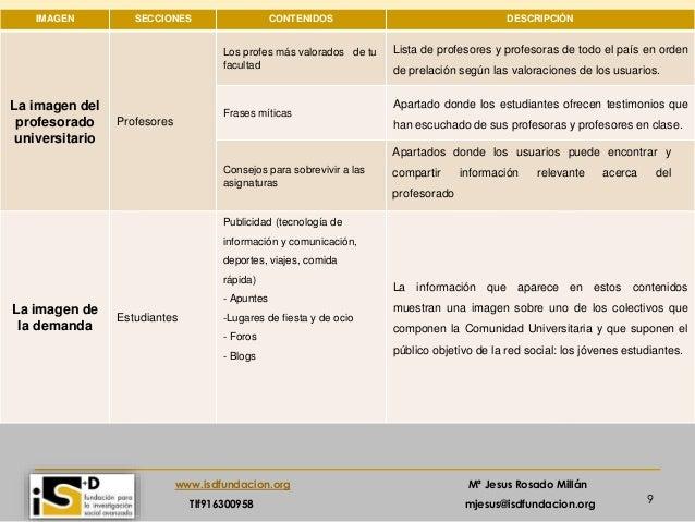 9 www.isdfundacion.org Mª Jesus Rosado Millán Tlf916300958 mjesus@isdfundacion.org IMAGEN SECCIONES CONTENIDOS DESCRIPCIÓN...