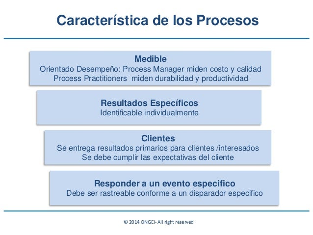 © 2014 ONGEI- All right reserved Medible Orientado Desempeño: Process Manager miden costo y calidad Process Practitioners ...