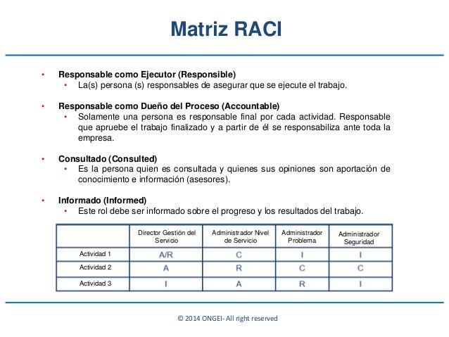 © 2014 ONGEI- All right reserved • Responsable como Ejecutor (Responsible) • La(s) persona (s) responsables de asegurar qu...
