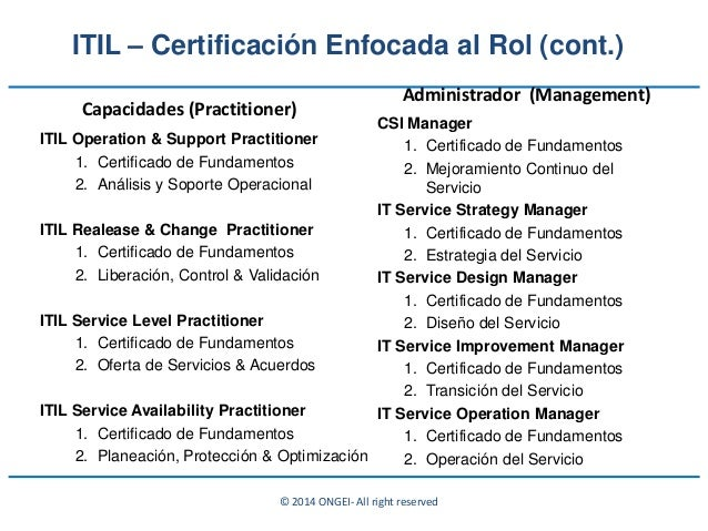 © 2014 ONGEI- All right reserved ITIL Operation & Support Practitioner 1. Certificado de Fundamentos 2. Análisis y Soporte...