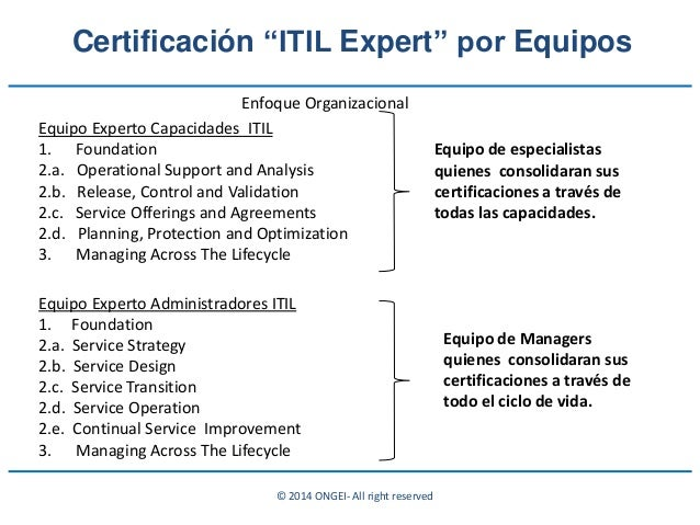 """© 2014 ONGEI- All right reserved Certificación """"ITIL Expert"""" por Equipos Equipo Experto Capacidades ITIL 1. Foundation 2.a..."""