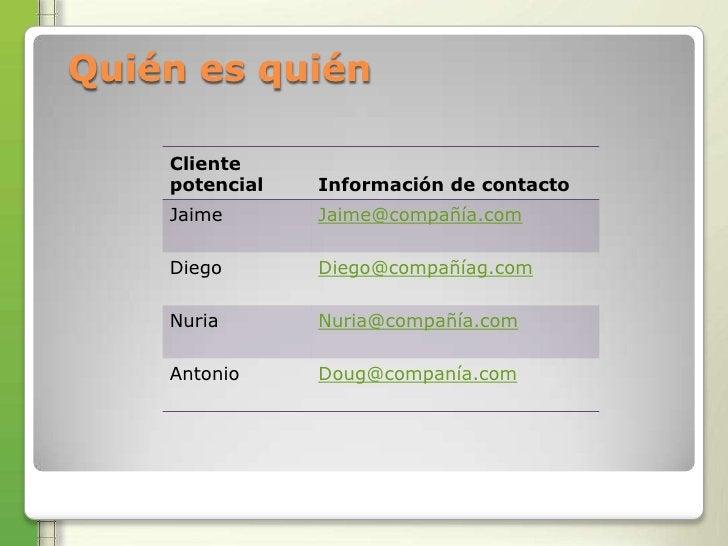 Quién es quién    Cliente    potencial   Información de contacto    Jaime       Jaime@compañía.com    Diego       Diego@co...