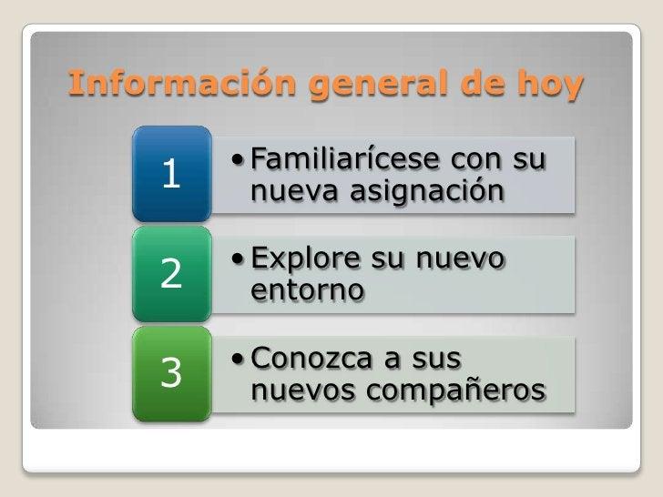Información general de hoy        • Familiarícese con su    1     nueva asignación        • Explore su nuevo    2     ento...