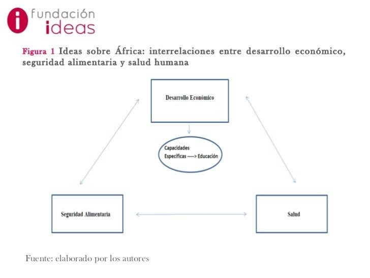 Figura 1   Ideas sobre África: interrelaciones entre desarrollo económico, seguridad alimentaria y salud humana Fuente: el...