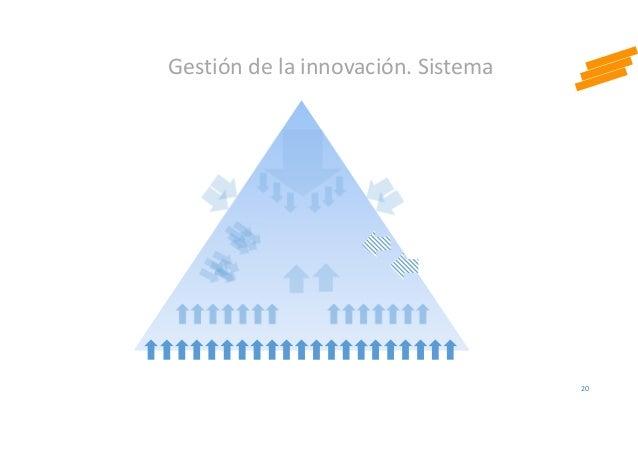 Gestión de la innovación. Sistema 20
