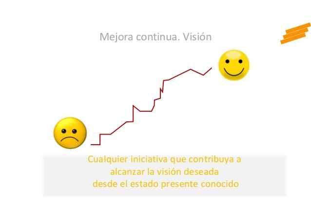 Mejora continua. Visión Cualquier iniciativa que contribuya a alcanzar la visión deseada desde el estado presente conocido