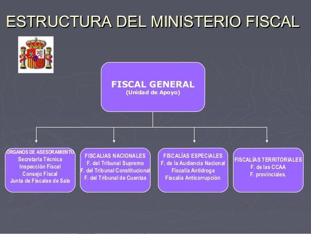 La fiscal a contra la corrupci n y la criminalidad for Ministerio del interior estructura