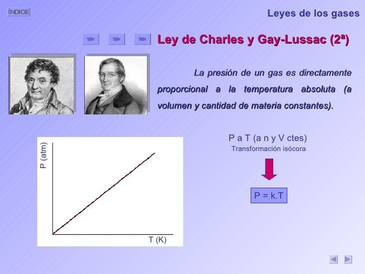 leyes de la materia charles boyle mariotte gay lussac