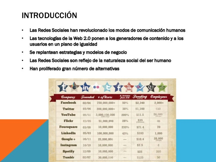 Redes Sociales para la Empresa (una visión 360º) Slide 3