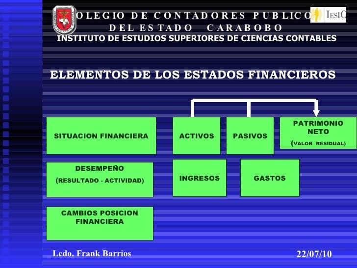 COLEGIO   DE CONTADORES PUBLICOS  DEL ESTADO  CARABOBO INSTITUTO DE ESTUDIOS SUPERIORES DE CIENCIAS CONTABLES Lcdo. Frank ...