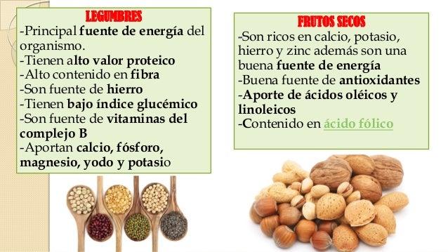 Alimentaci n saludable plato del bien comer de la u de harvard - Alimentos ricos en magnesio y zinc ...