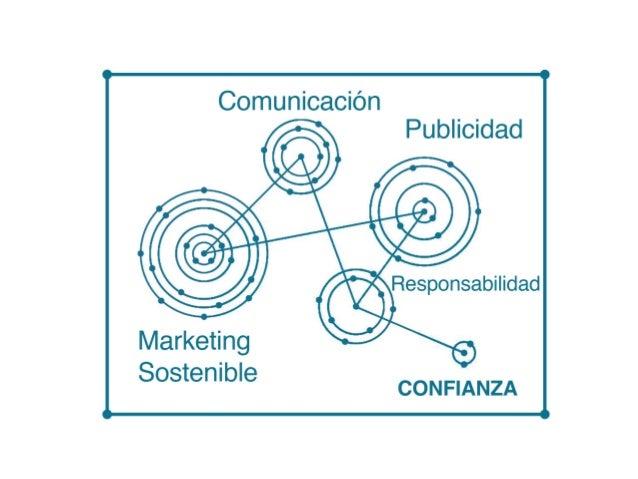 Presentación marketing sostenible hacia un modelo de comunicación responsable