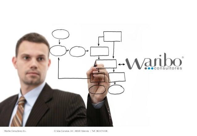 Waribo Consultores S.L. C/ Islas Canarias, 34 | 46023 Valencia | Telf. 963 374 338